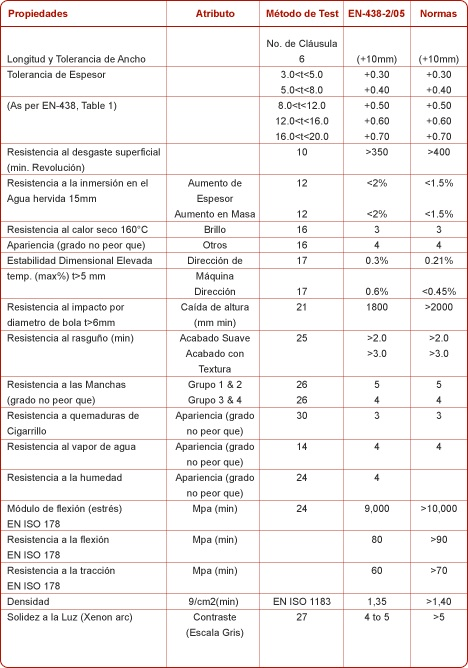 Características técnicas-puertas-metalica